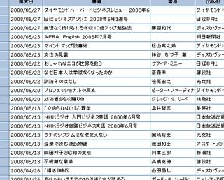 20080528books01